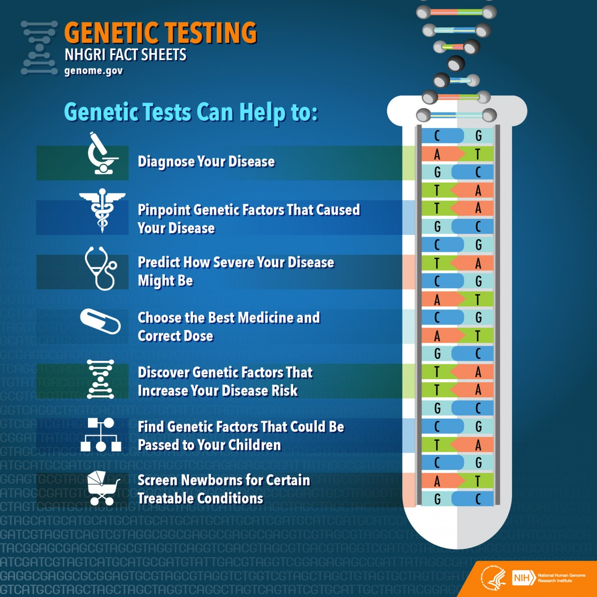 Genetic Testing Infographic