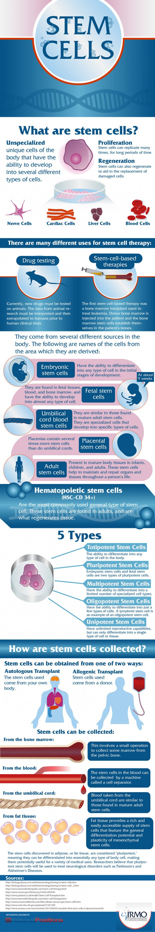 stem-cells-infographic-590x3536